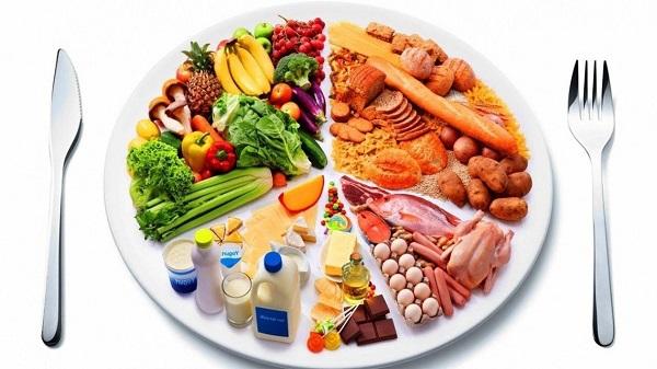 Правильное питание изображение